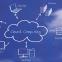Cloud Computing is now